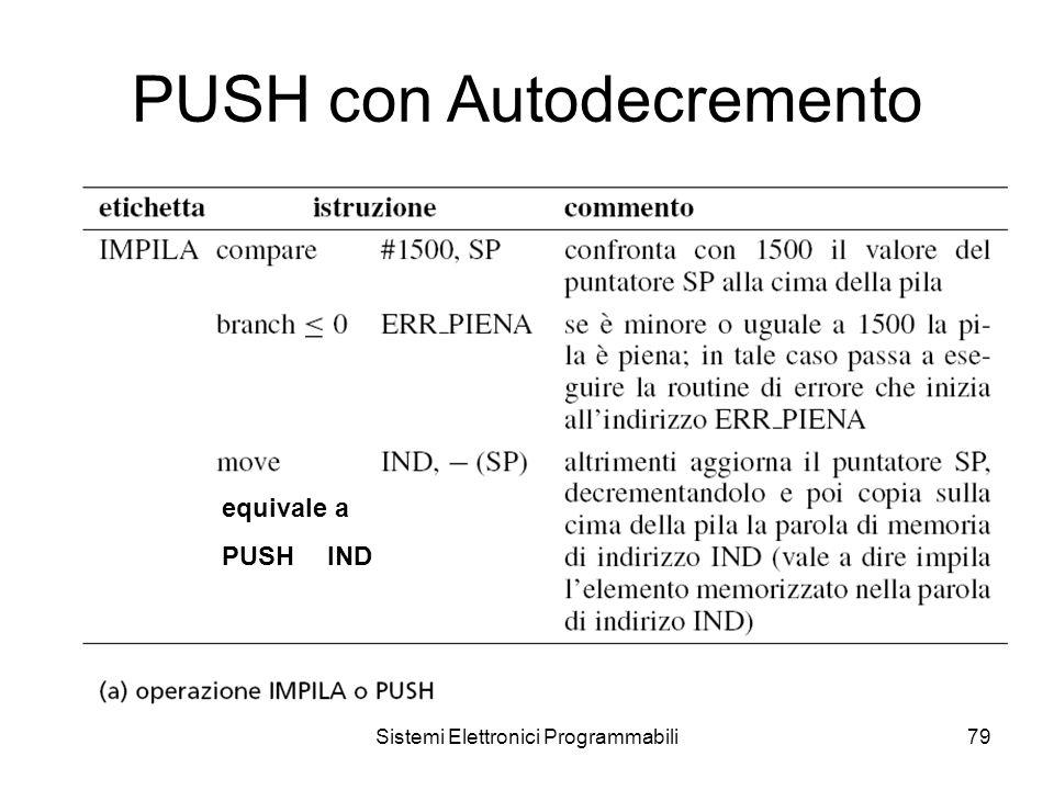 Sistemi Elettronici Programmabili79 PUSH con Autodecremento equivale a PUSHIND