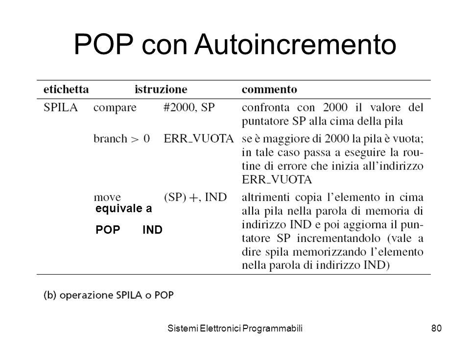Sistemi Elettronici Programmabili80 POP con Autoincremento equivale a POPIND
