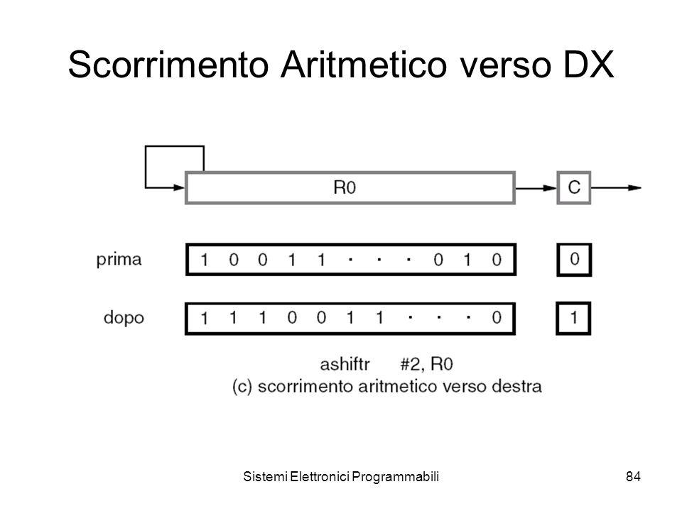 Sistemi Elettronici Programmabili84 Scorrimento Aritmetico verso DX