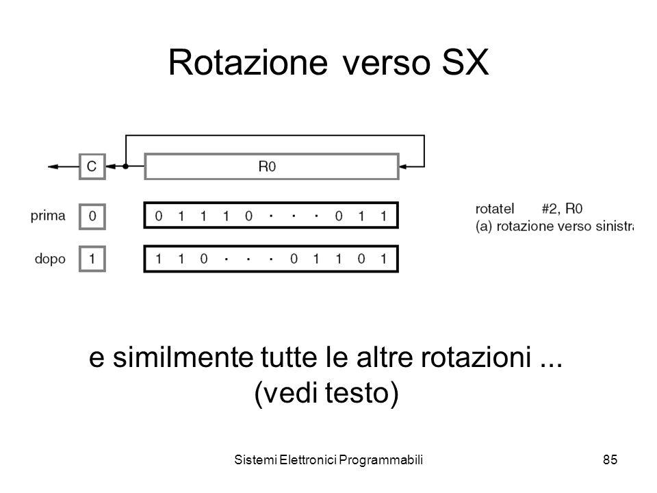Sistemi Elettronici Programmabili85 Rotazione verso SX e similmente tutte le altre rotazioni...