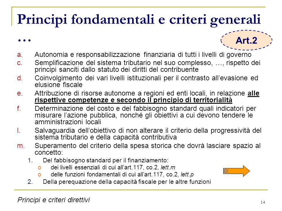 14 Principi fondamentali e criteri generali … a.Autonomia e responsabilizzazione finanziaria di tutti i livelli di governo c.Semplificazione del siste