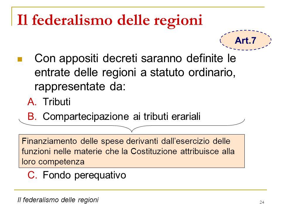 24 Il federalismo delle regioni Con appositi decreti saranno definite le entrate delle regioni a statuto ordinario, rappresentate da: A.Tributi B.Comp