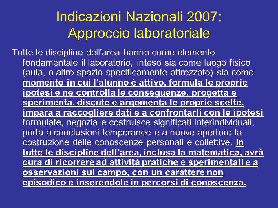 Indicazioni Nazionali 2007: Approccio laboratoriale Tutte le discipline dell'area hanno come elemento fondamentale il laboratorio, inteso sia come luo