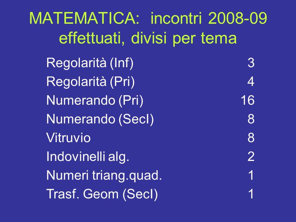 Alcuni esempi di attività 2008-2009