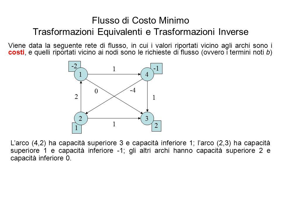 2 1 -2 Flusso di Costo Minimo Trasformazioni Equivalenti e Trasformazioni Inverse Viene data la seguente rete di flusso, in cui i valori riportati vicino agli archi sono i costi, e quelli riportati vicino ai nodi sono le richieste di flusso (ovvero i termini noti b) 1 23 4 1 1 0 1 L'arco (4,2) ha capacità superiore 3 e capacità inferiore 1; l'arco (2,3) ha capacità superiore 1 e capacità inferiore -1; gli altri archi hanno capacità superiore 2 e capacità inferiore 0.