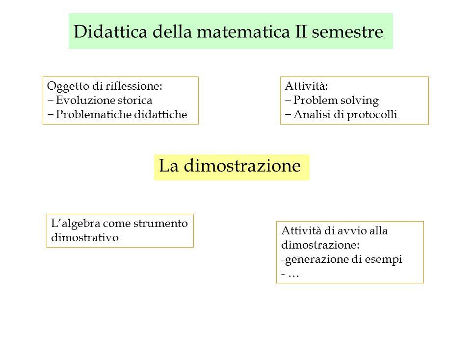 Didattica della matematica II semestre La dimostrazione Oggetto di riflessione: −Evoluzione storica −Problematiche didattiche Attività: −Problem solvi