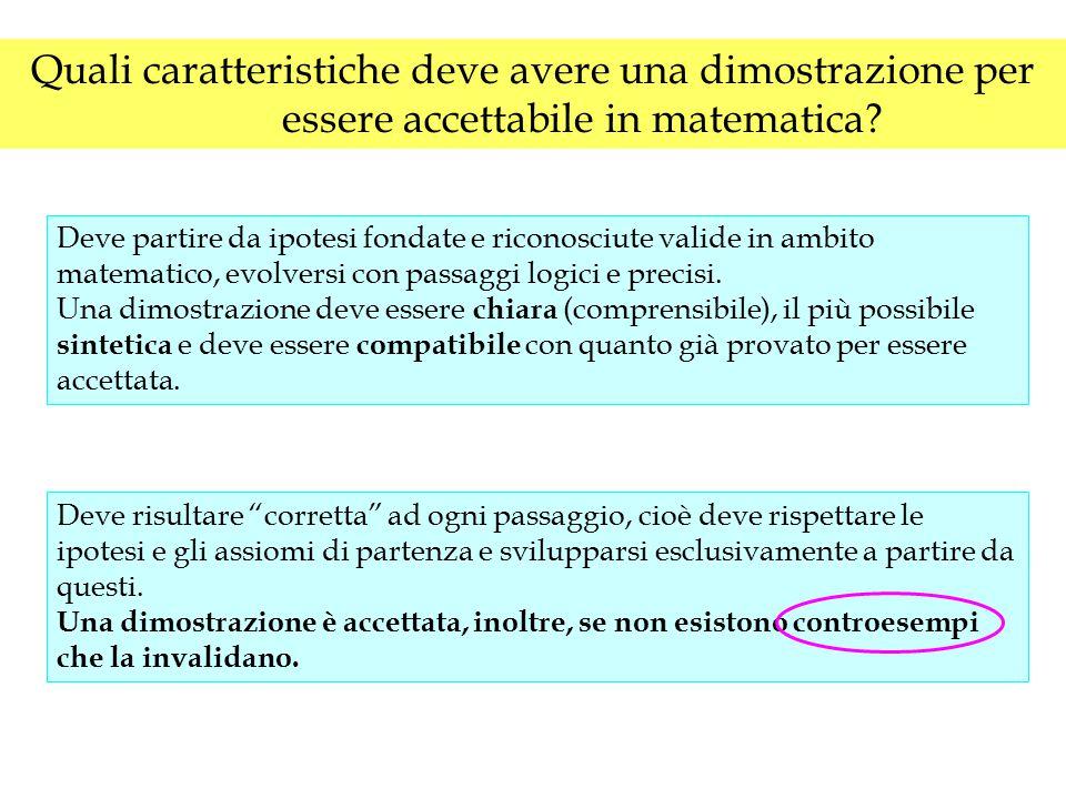 Quali caratteristiche deve avere una dimostrazione per essere accettabile in matematica? Deve partire da ipotesi fondate e riconosciute valide in ambi