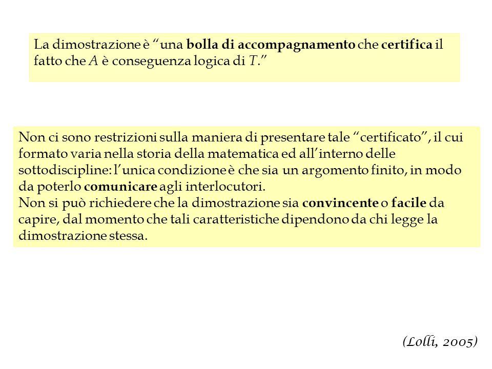 """La dimostrazione è """"una bolla di accompagnamento che certifica il fatto che A è conseguenza logica di T."""" Non ci sono restrizioni sulla maniera di pre"""