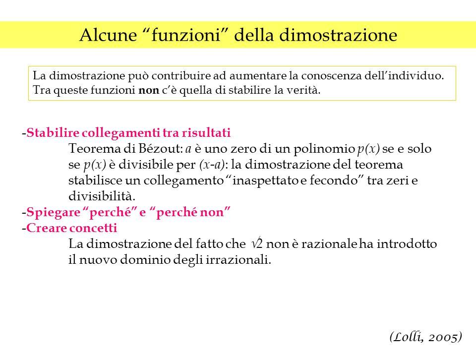 """Alcune """"funzioni"""" della dimostrazione (Lolli, 2005) La dimostrazione può contribuire ad aumentare la conoscenza dell'individuo. Tra queste funzioni no"""