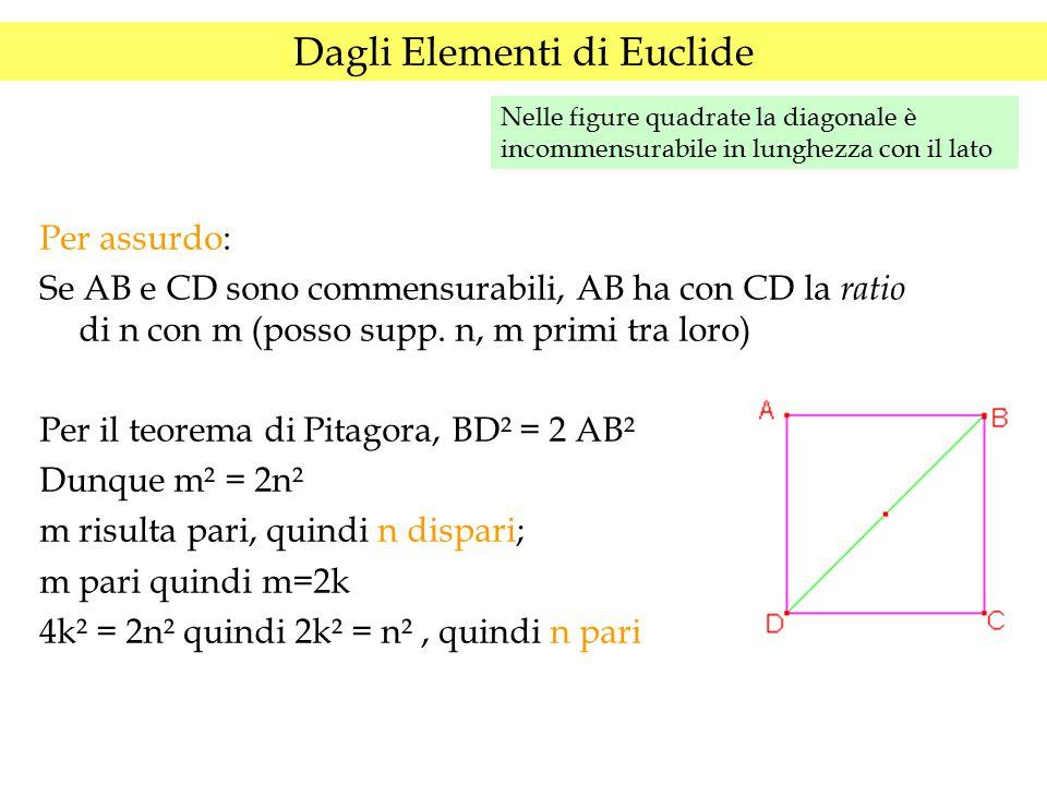 Per assurdo: Se AB e CD sono commensurabili, AB ha con CD la ratio di n con m (posso supp. n, m primi tra loro) Per il teorema di Pitagora, BD² = 2 AB
