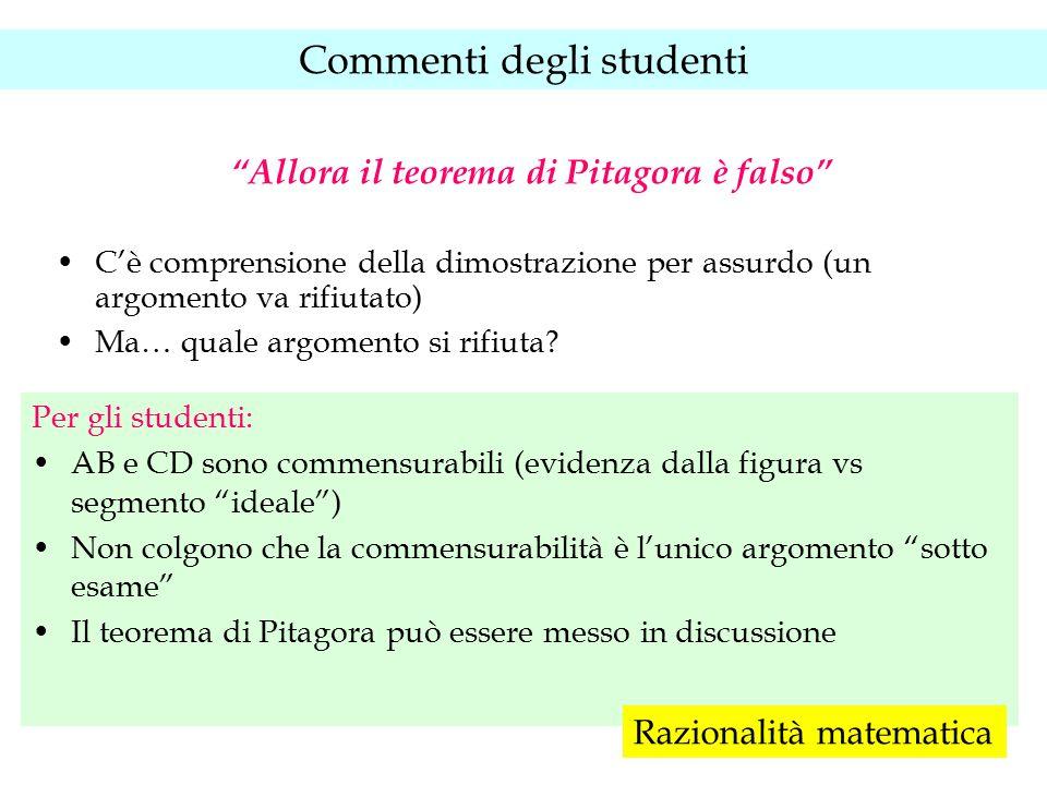 Allora il teorema di Pitagora è falso C'è comprensione della dimostrazione per assurdo (un argomento va rifiutato) Ma… quale argomento si rifiuta.