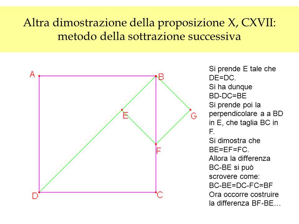 Altra dimostrazione della proposizione X, CXVII: metodo della sottrazione successiva Si prende E tale che DE=DC. Si ha dunque BD-DC=BE Si prende poi l