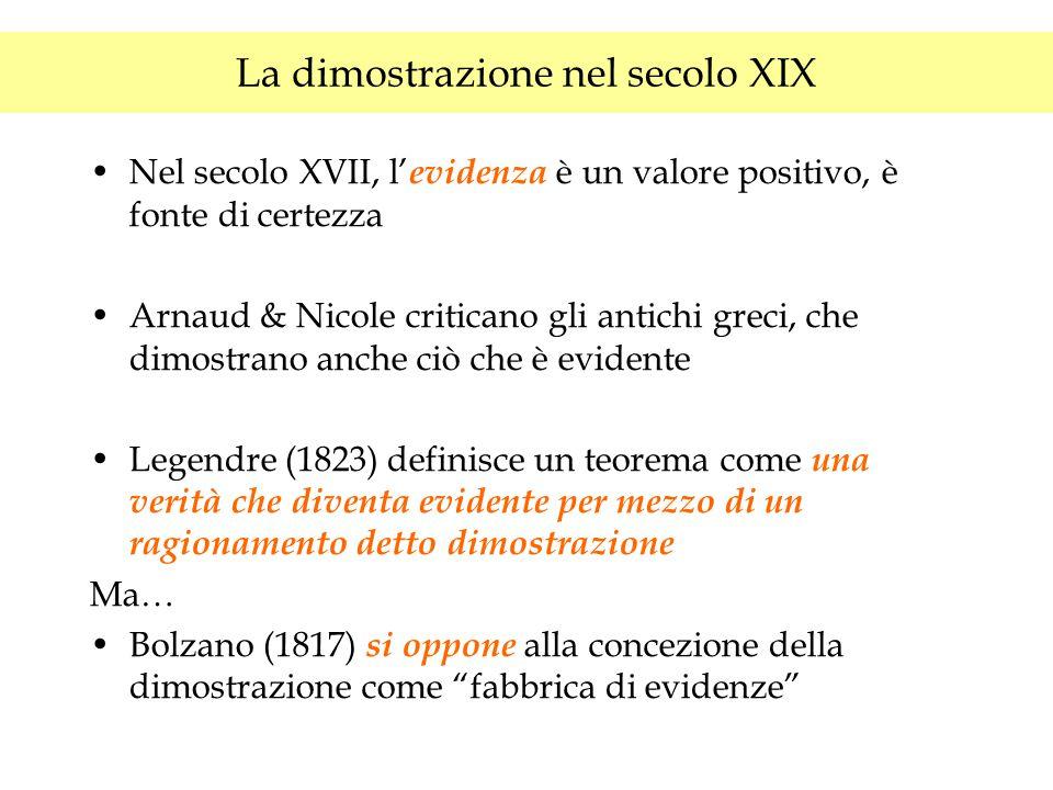 La dimostrazione nel secolo XIX Nel secolo XVII, l' evidenza è un valore positivo, è fonte di certezza Arnaud & Nicole criticano gli antichi greci, ch