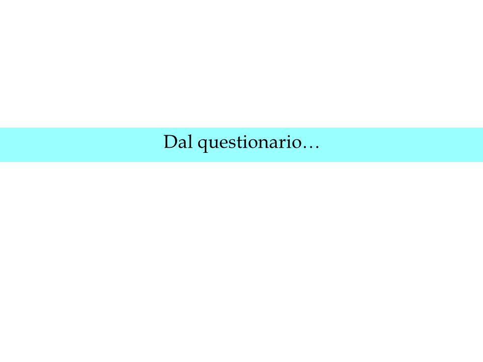 Dal questionario…