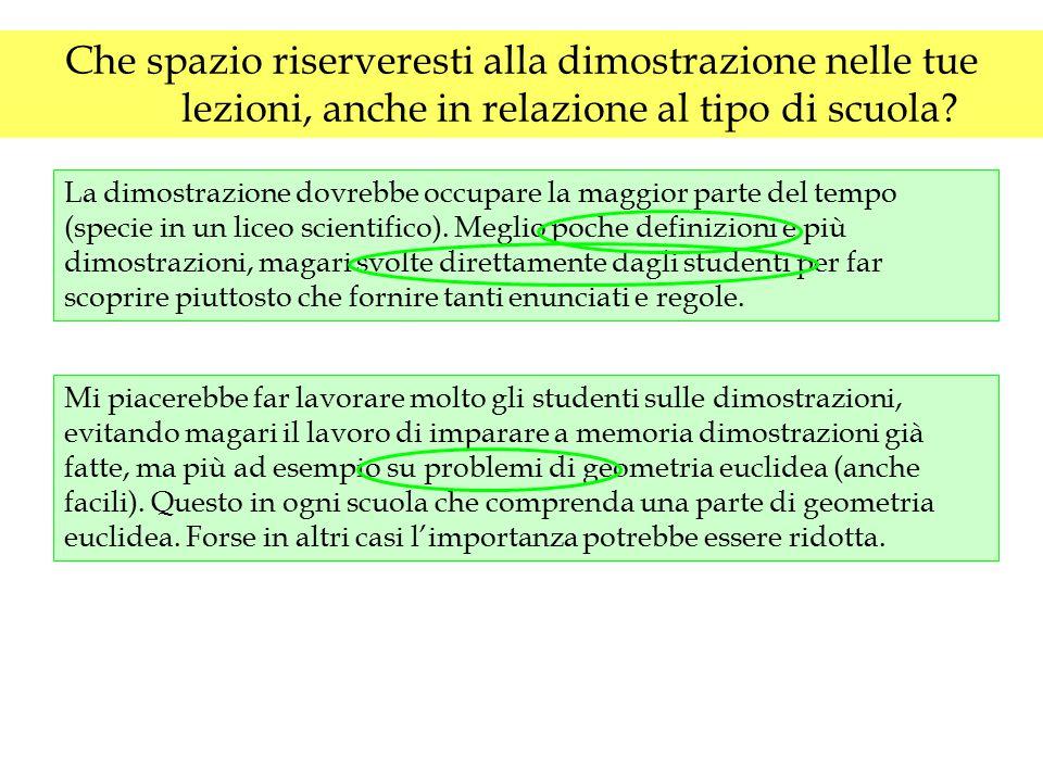 Che spazio riserveresti alla dimostrazione nelle tue lezioni, anche in relazione al tipo di scuola.