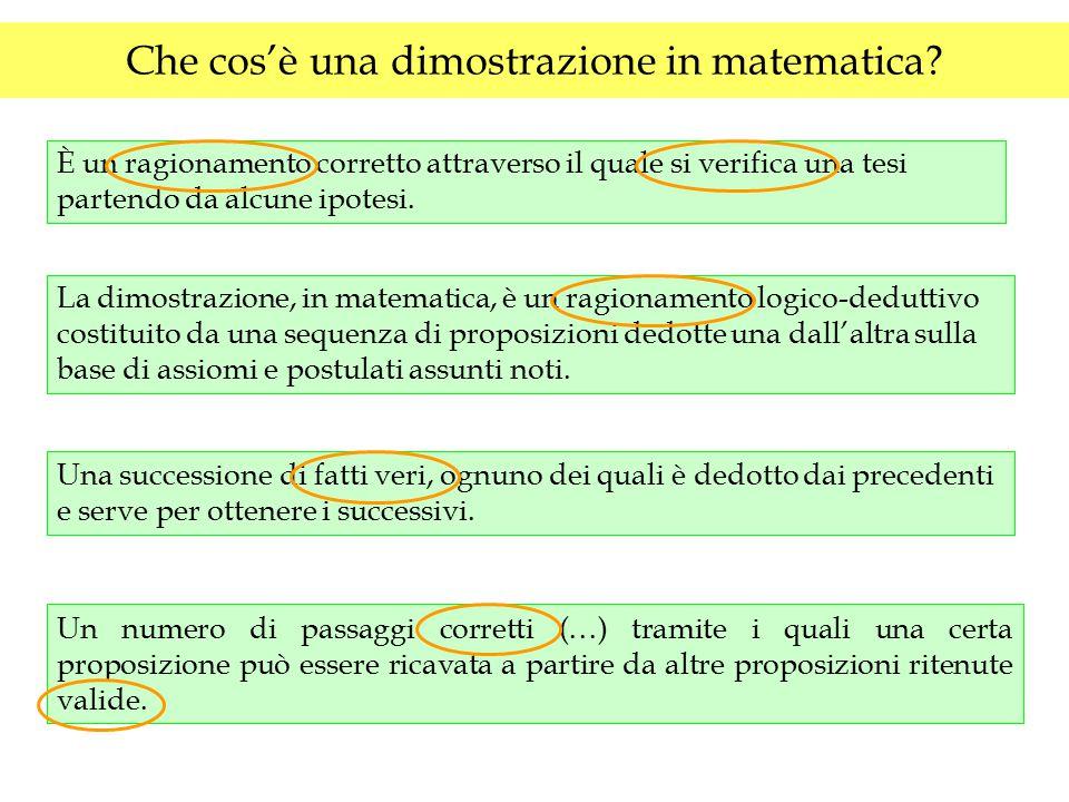 Forme di prova, di diverso livello, sono presenti già nella matematica egizia Solo nella Grecia del V secolo a.C.