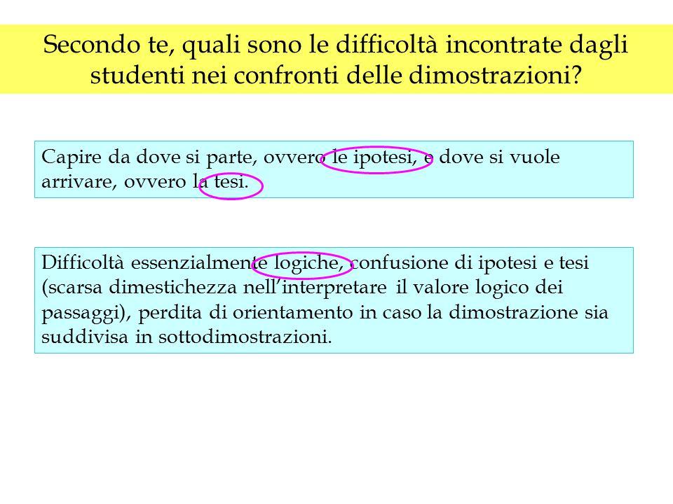 Secondo te, quali sono le difficoltà incontrate dagli studenti nei confronti delle dimostrazioni? Capire da dove si parte, ovvero le ipotesi, e dove s