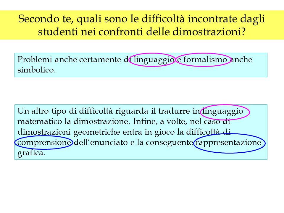 Secondo te, quali sono le difficoltà incontrate dagli studenti nei confronti delle dimostrazioni? Problemi anche certamente di linguaggio e formalismo