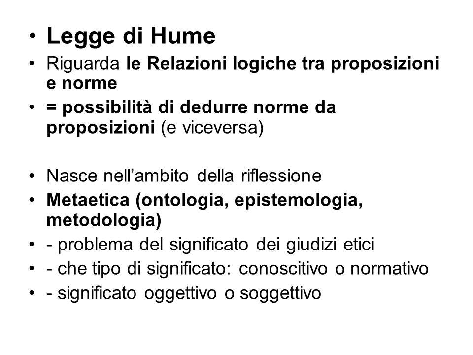 Legge di Hume Riguarda le Relazioni logiche tra proposizioni e norme = possibilità di dedurre norme da proposizioni (e viceversa) Nasce nell'ambito de
