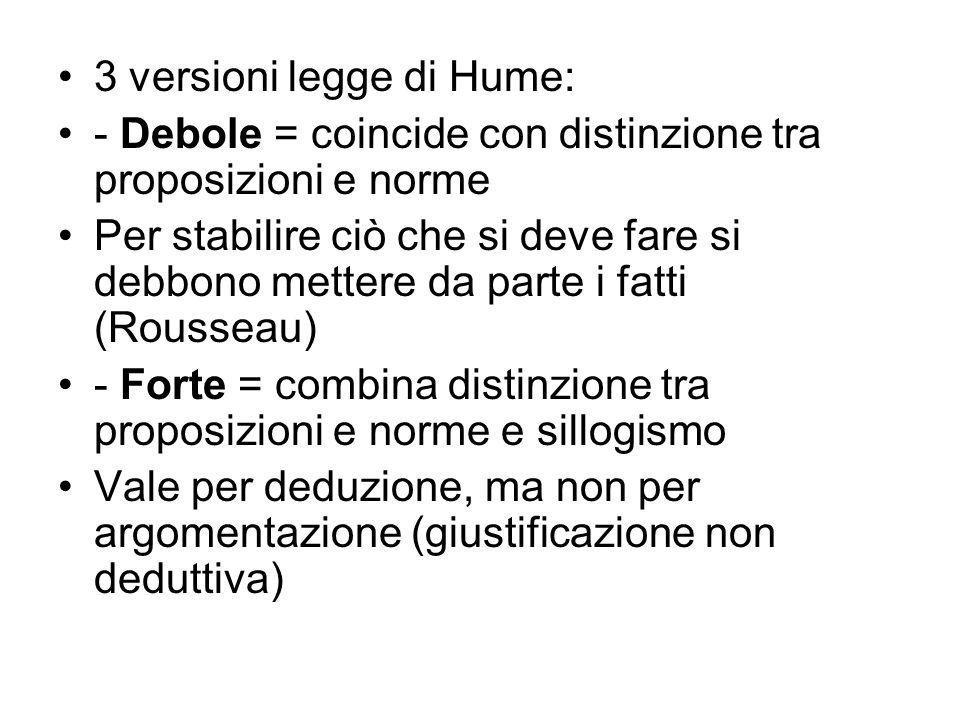3 versioni legge di Hume: - Debole = coincide con distinzione tra proposizioni e norme Per stabilire ciò che si deve fare si debbono mettere da parte