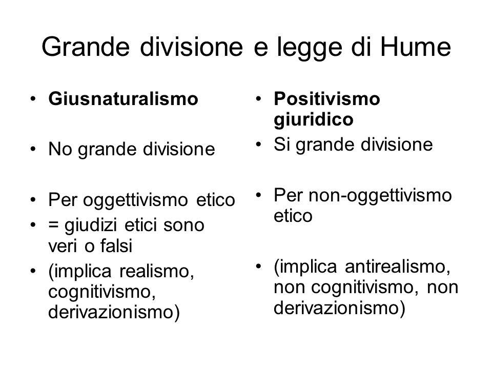 Grande divisione e legge di Hume Giusnaturalismo No grande divisione Per oggettivismo etico = giudizi etici sono veri o falsi (implica realismo, cogni