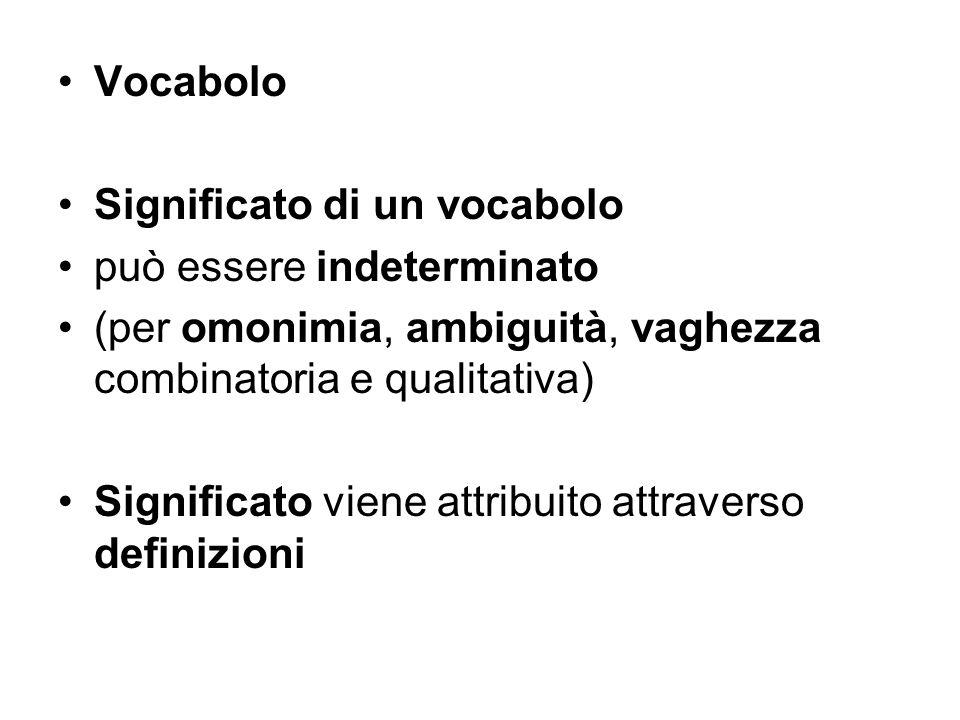 Vocabolo Significato di un vocabolo può essere indeterminato (per omonimia, ambiguità, vaghezza combinatoria e qualitativa) Significato viene attribui