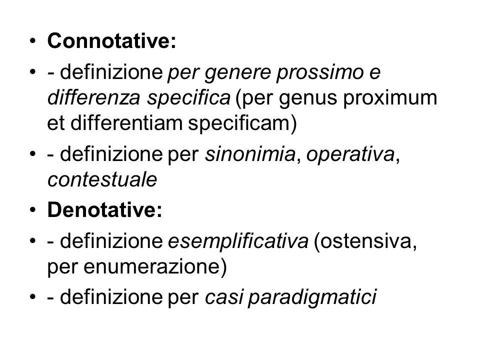 Connotative: - definizione per genere prossimo e differenza specifica (per genus proximum et differentiam specificam) - definizione per sinonimia, ope