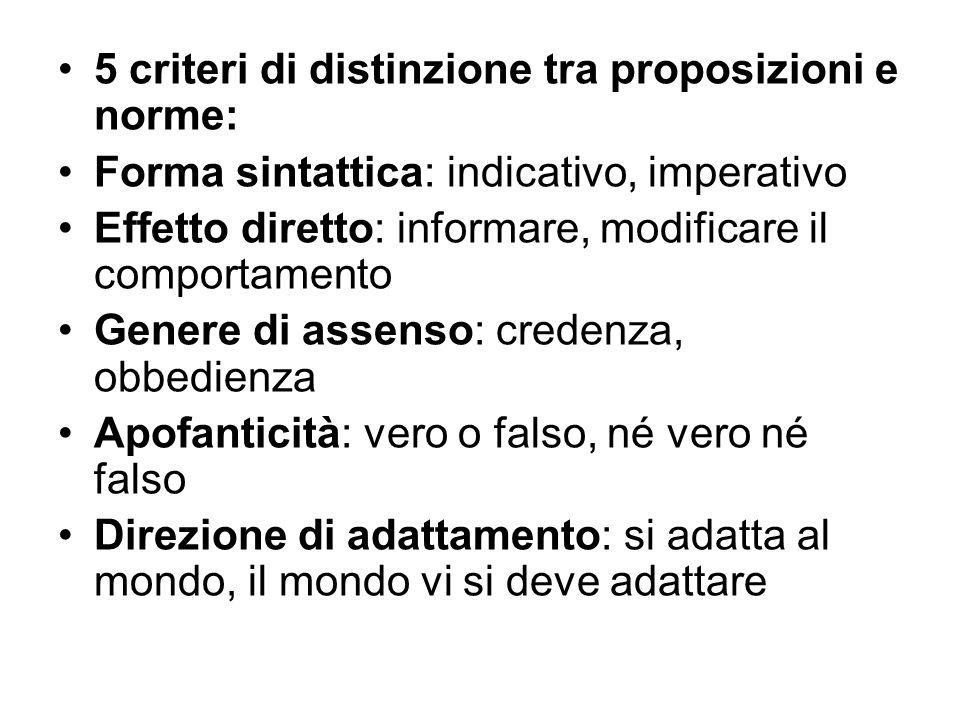 5 criteri di distinzione tra proposizioni e norme: Forma sintattica: indicativo, imperativo Effetto diretto: informare, modificare il comportamento Ge