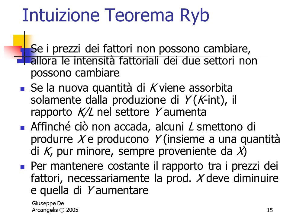 Giuseppe De Arcangelis © 200515 Intuizione Teorema Ryb Se i prezzi dei fattori non possono cambiare, allora le intensità fattoriali dei due settori no