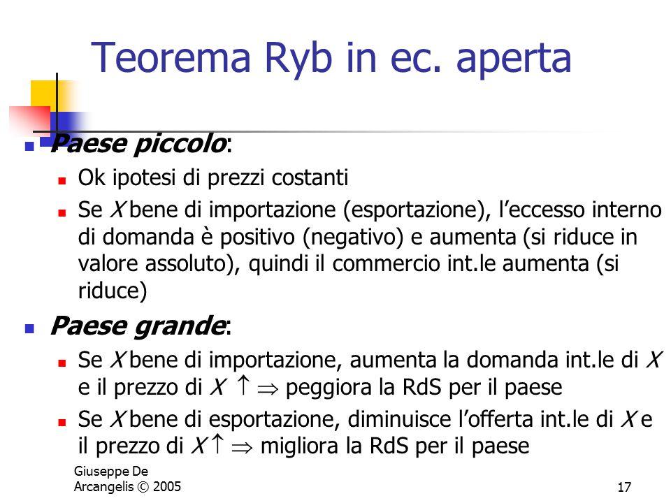 Giuseppe De Arcangelis © 200517 Teorema Ryb in ec. aperta Paese piccolo: Ok ipotesi di prezzi costanti Se X bene di importazione (esportazione), l'ecc