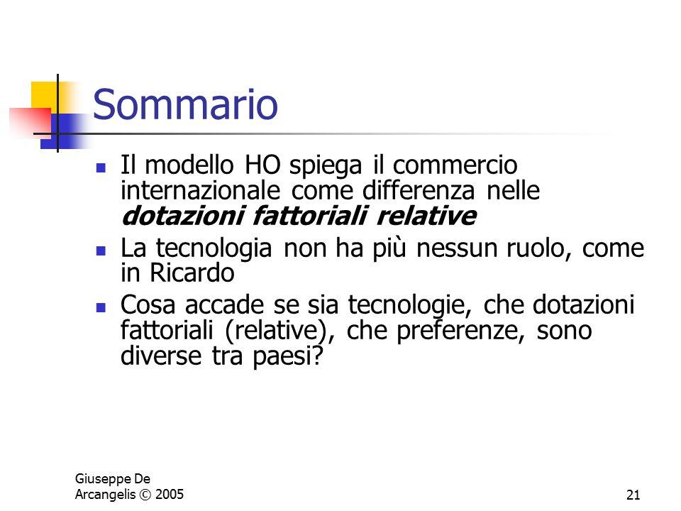 Giuseppe De Arcangelis © 200521 Sommario Il modello HO spiega il commercio internazionale come differenza nelle dotazioni fattoriali relative La tecno