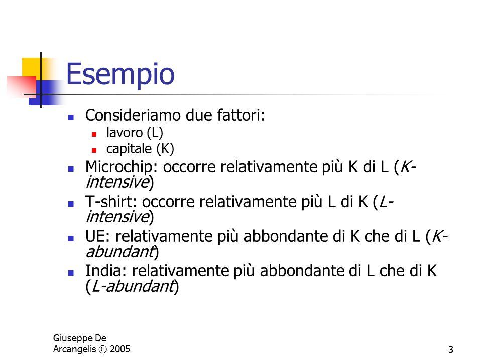 Giuseppe De Arcangelis © 20053 Esempio Consideriamo due fattori: lavoro (L) capitale (K) Microchip: occorre relativamente più K di L (K- intensive) T-