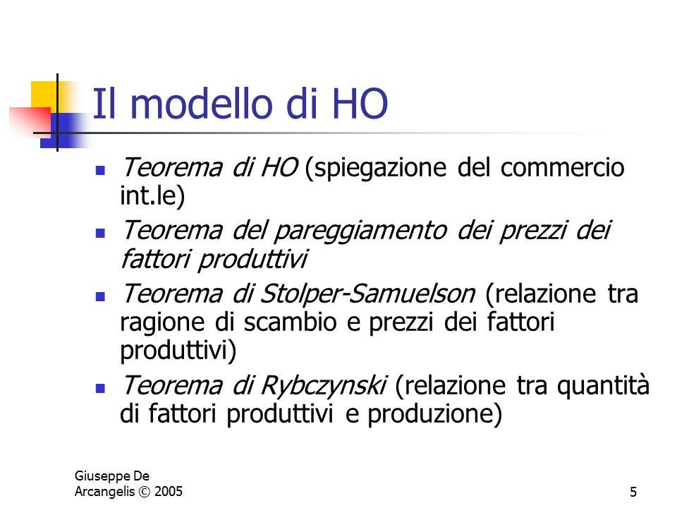 Giuseppe De Arcangelis © 20055 Il modello di HO Teorema di HO (spiegazione del commercio int.le) Teorema del pareggiamento dei prezzi dei fattori prod