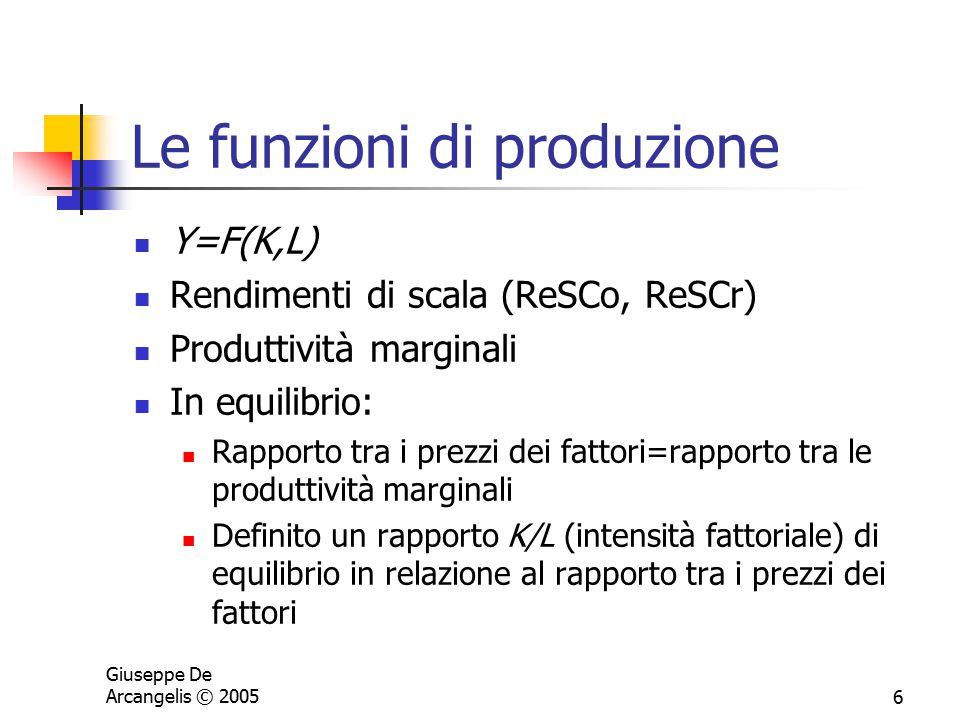 Giuseppe De Arcangelis © 20056 Le funzioni di produzione Y=F(K,L) Rendimenti di scala (ReSCo, ReSCr) Produttività marginali In equilibrio: Rapporto tr