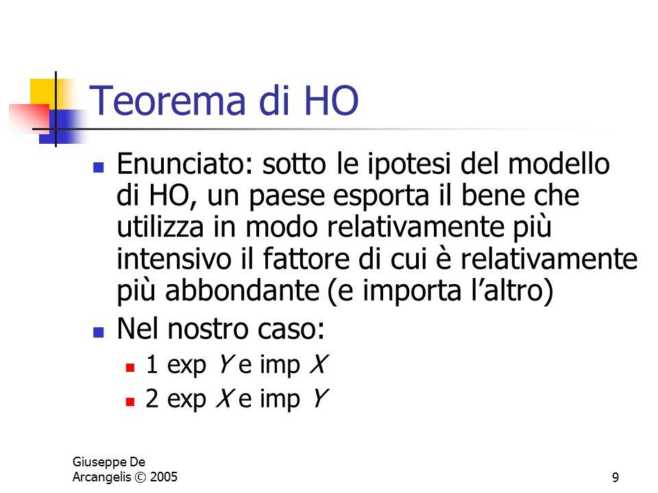 Giuseppe De Arcangelis © 20059 Teorema di HO Enunciato: sotto le ipotesi del modello di HO, un paese esporta il bene che utilizza in modo relativament