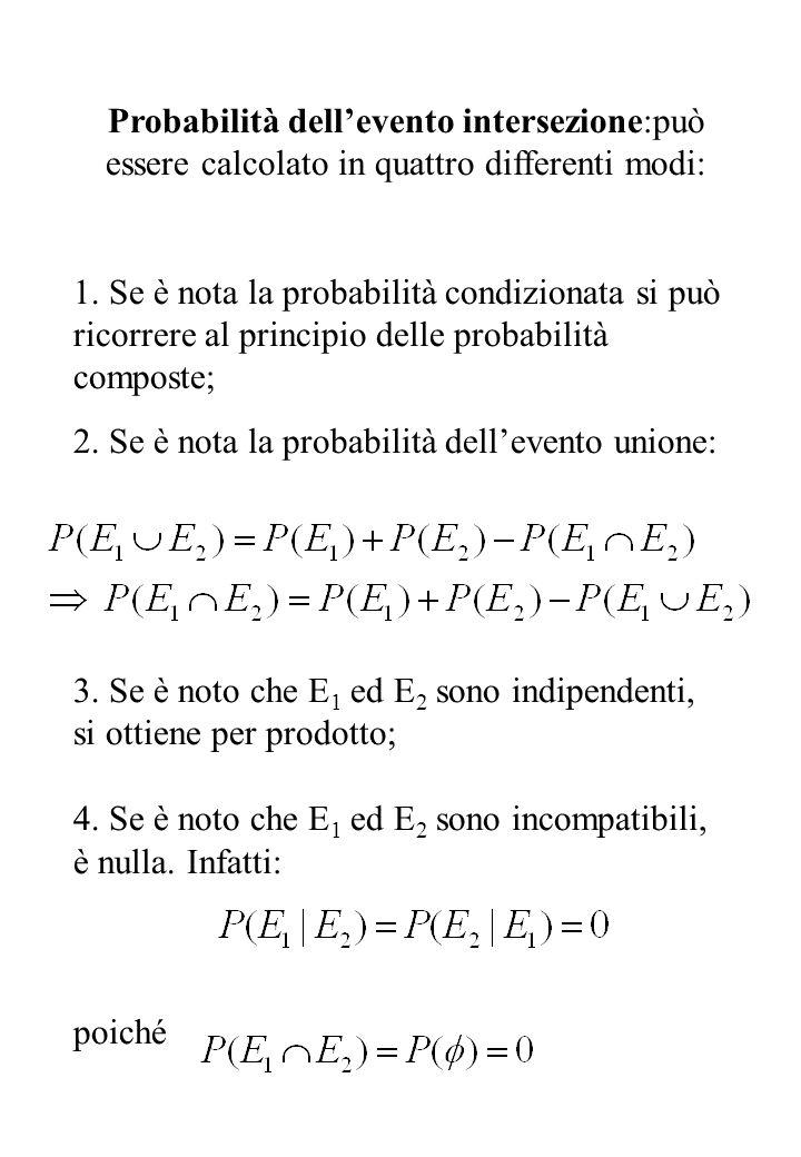 Probabilità dell'evento intersezione:può essere calcolato in quattro differenti modi: 1. Se è nota la probabilità condizionata si può ricorrere al pri