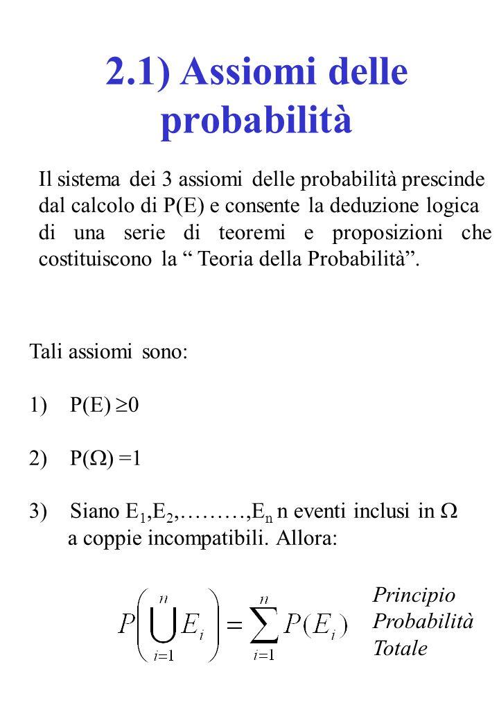 Il sistema dei 3 assiomi delle probabilità prescinde dal calcolo di P(E) e consente la deduzione logica di una serie di teoremi e proposizioni che cos