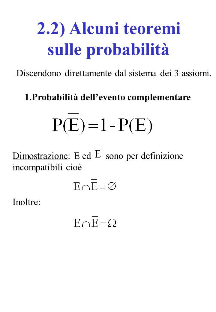 Discendono direttamente dal sistema dei 3 assiomi. 1.Probabilità dell'evento complementare Dimostrazione: E ed sono per definizione incompatibili cioè