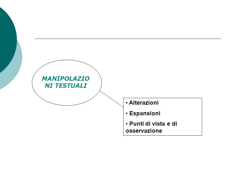 MANIPOLAZIO NI TESTUALI Alterazioni Espansioni Punti di vista e di osservazione