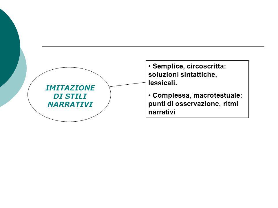 IMITAZIONE DI STILI NARRATIVI Semplice, circoscritta: soluzioni sintattiche, lessicali.