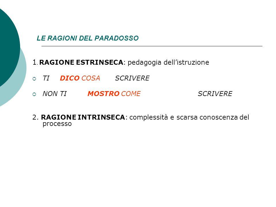 LE RAGIONI DEL PARADOSSO 1.