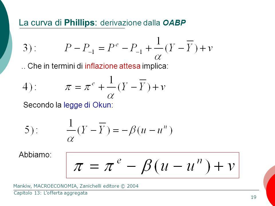 Mankiw, MACROECONOMIA, Zanichelli editore © 2004 19 Capitolo 13: L'offerta aggregata La curva di Phillips: derivazione dalla OABP..