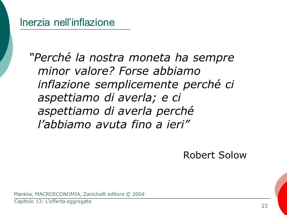 Mankiw, MACROECONOMIA, Zanichelli editore © 2004 23 Capitolo 13: L'offerta aggregata Inerzia nell'inflazione Perché la nostra moneta ha sempre minor valore.