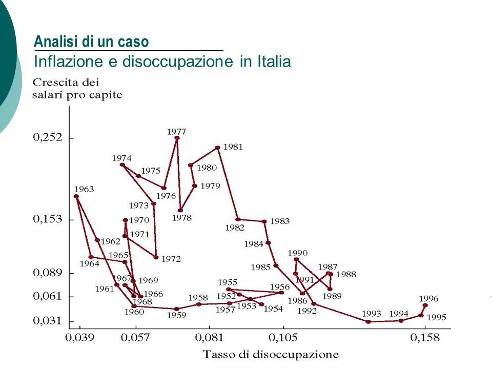 Mankiw, MACROECONOMIA, Zanichelli editore © 2004 26 Capitolo 13: L'offerta aggregata Analisi di un caso Inflazione e disoccupazione in Italia