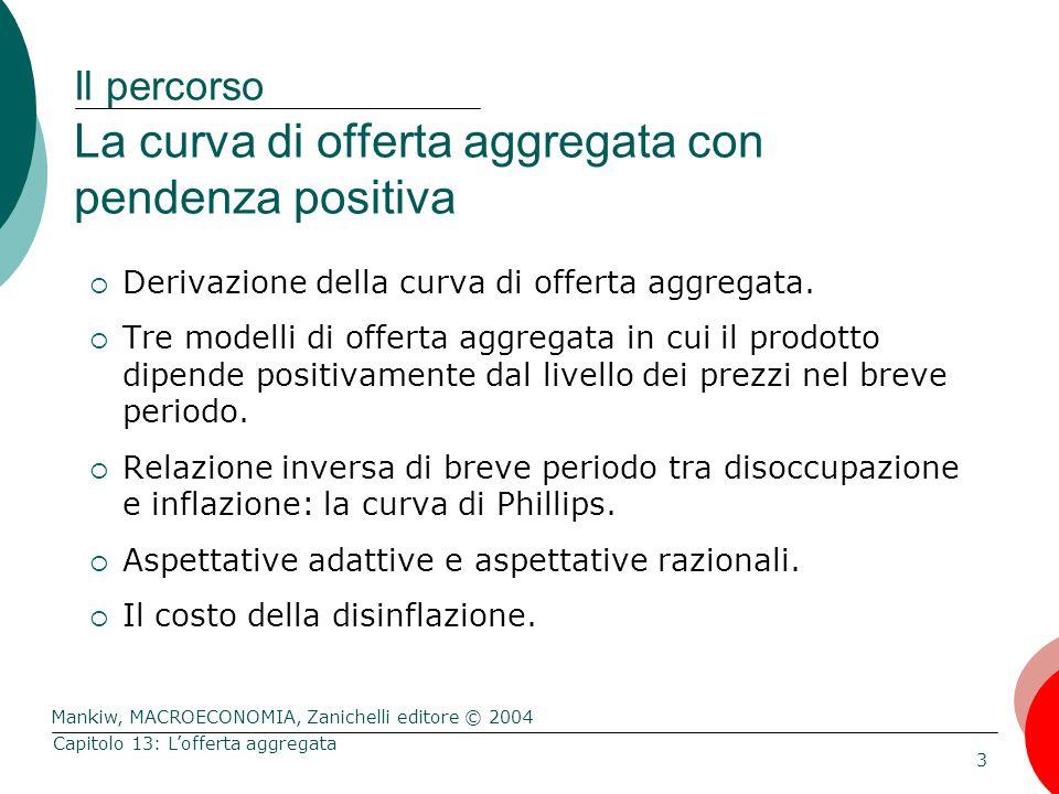 Mankiw, MACROECONOMIA, Zanichelli editore © 2004 3 Capitolo 13: L'offerta aggregata Il percorso La curva di offerta aggregata con pendenza positiva  Derivazione della curva di offerta aggregata.