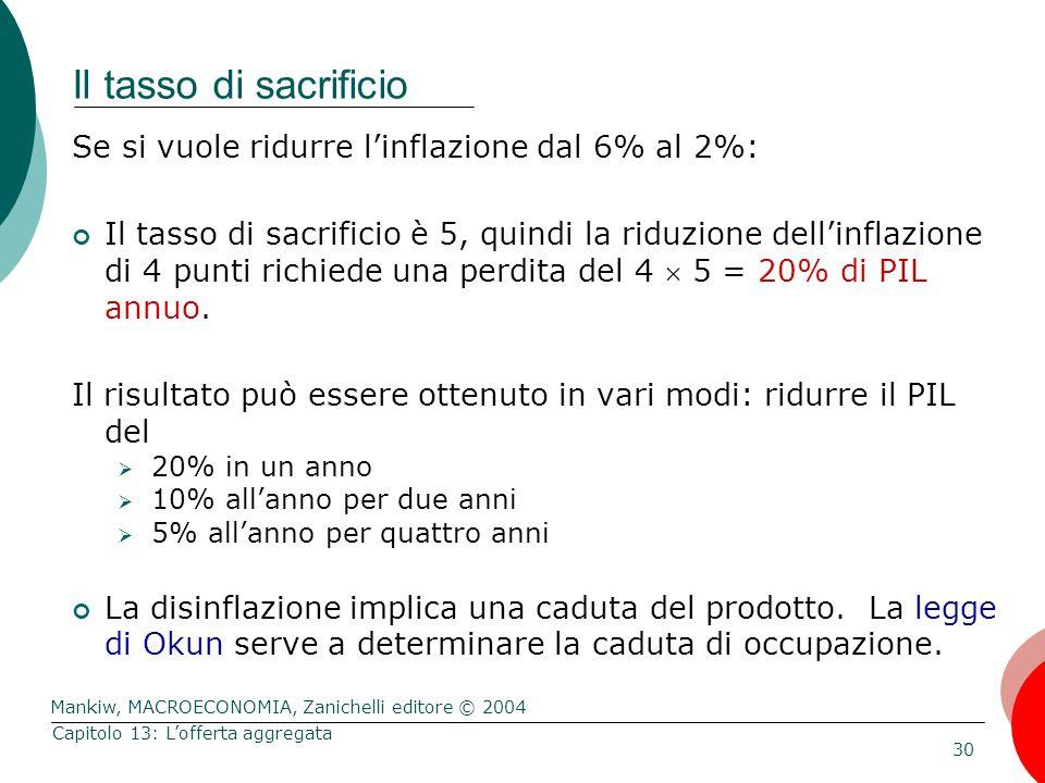 Mankiw, MACROECONOMIA, Zanichelli editore © 2004 30 Capitolo 13: L'offerta aggregata Se si vuole ridurre l'inflazione dal 6% al 2%: Il tasso di sacrificio è 5, quindi la riduzione dell'inflazione di 4 punti richiede una perdita del 4  5 = 20% di PIL annuo.