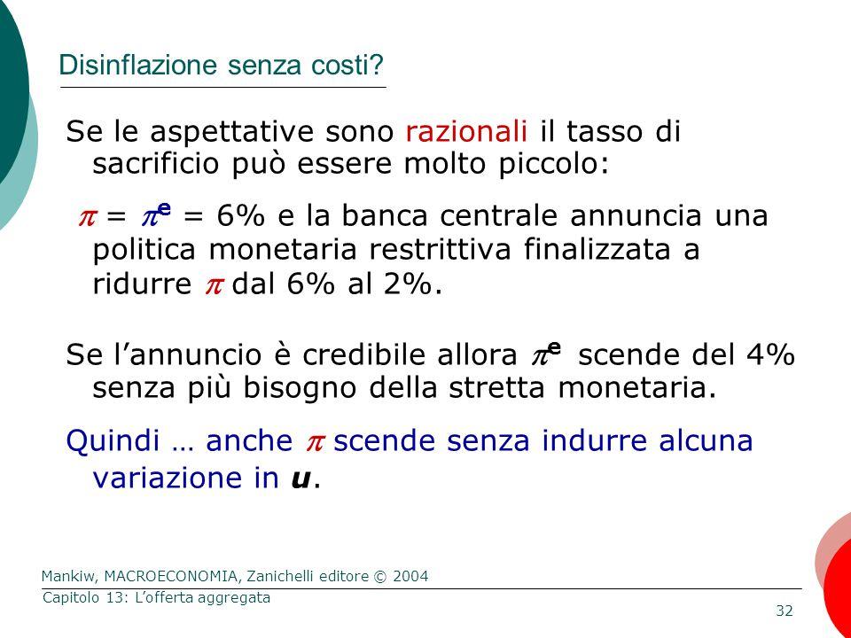 Mankiw, MACROECONOMIA, Zanichelli editore © 2004 32 Capitolo 13: L'offerta aggregata Disinflazione senza costi.