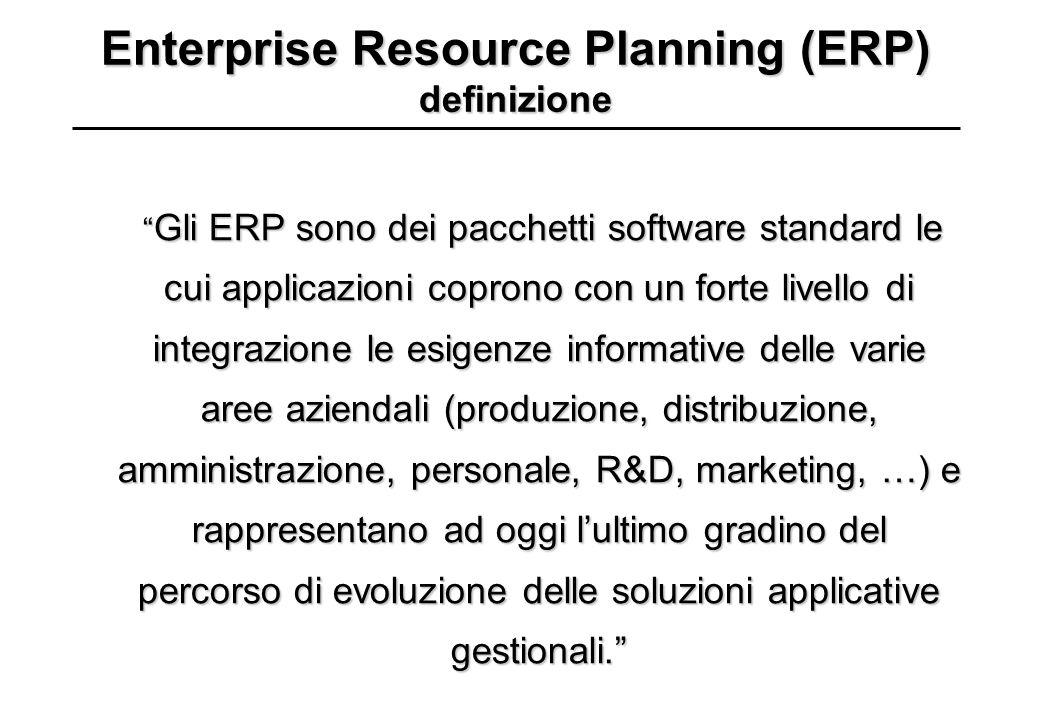 """Enterprise Resource Planning (ERP) definizione """" Gli ERP sono dei pacchetti software standard le cui applicazioni coprono con un forte livello di inte"""