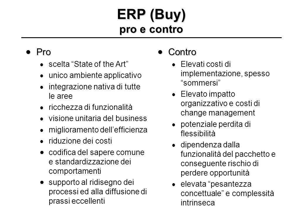 """ERP (Buy) pro e contro  Pro  scelta """"State of the Art""""  unico ambiente applicativo  integrazione nativa di tutte le aree  ricchezza di funzionali"""