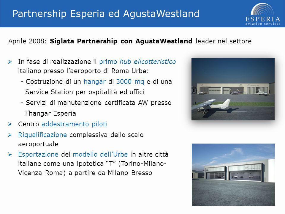 Aprile 2008: Siglata Partnership con AgustaWestland leader nel settore Partnership Esperia ed AgustaWestland  In fase di realizzazione il primo hub e